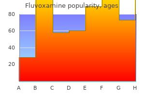 order generic fluvoxamine