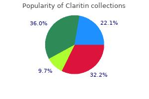 buy claritin 10mg cheap