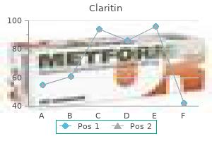 buy generic claritin from india