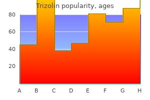 order trizolin 400mg amex