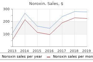 cheap noroxin 400 mg without a prescription