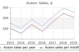 purchase aceon 2 mg line