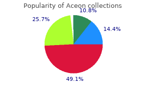 buy cheap aceon 8 mg online