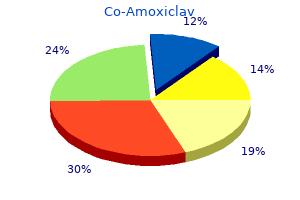 discount co-amoxiclav 625 mg free shipping