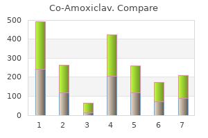cheap co-amoxiclav 625 mg online
