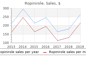 generic 2mg ropinirole fast delivery