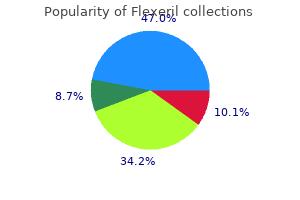 cheap 15mg flexeril otc