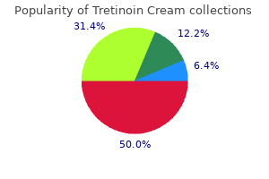 purchase tretinoin cream 0.05% overnight delivery