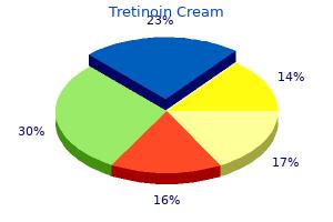 buy discount tretinoin cream 0.025% on-line