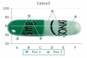 purchase 250mg cetoxil otc
