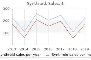 purchase synthroid 25mcg free shipping