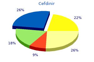 generic cefdinir 300 mg without prescription