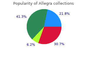 buy allegra 120 mg overnight delivery