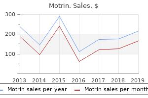 order generic motrin line