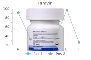 best 250mg famvir