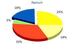 buy 250mg famvir free shipping