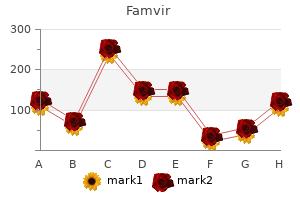 buy famvir 250 mg mastercard