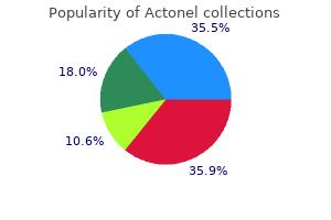 order actonel 35 mg