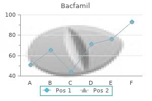 buy bacfamil online now
