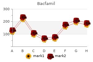 purchase bacfamil 400 mg online