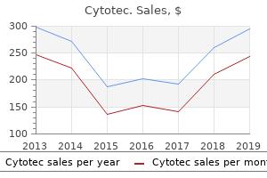 cytotec 200 mcg lowest price