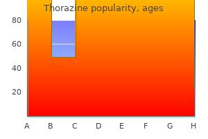 50 mg thorazine with mastercard