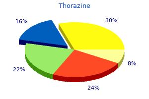 cheap thorazine 100mg