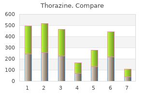 order cheap thorazine