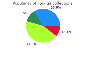 forxiga 5 mg low price