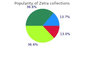 buy generic zetia 10mg on line