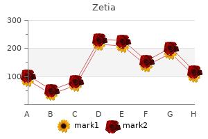 cheap 10 mg zetia fast delivery