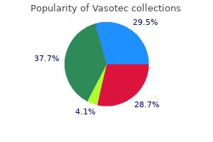 purchase 10 mg vasotec
