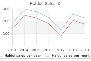 order haldol 1.5 mg online