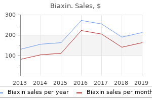buy cheap biaxin on-line