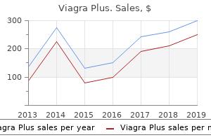 generic 400 mg viagra plus amex