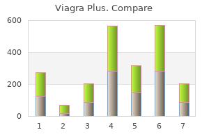 viagra plus 400mg visa