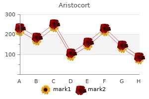 purchase discount aristocort