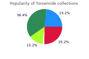 torsemide 10mg fast delivery