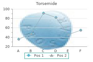purchase online torsemide