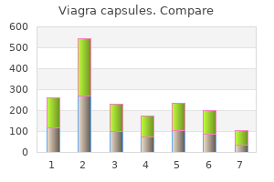 cheap 100mg viagra capsules with visa