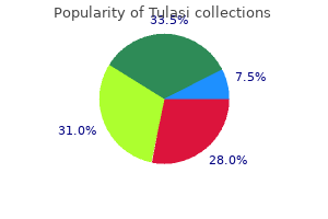 purchase tulasi online from canada