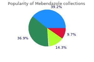 cheapest generic mebendazole uk