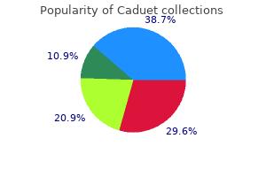 purchase cheapest caduet