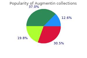 buy augmentin cheap online
