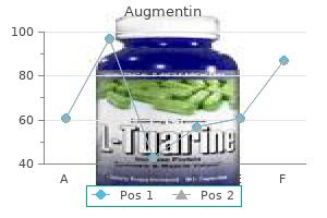 augmentin 375 mg generic