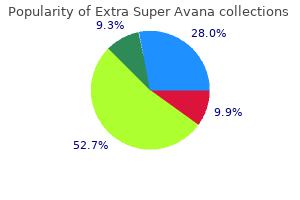 cheap extra super avana 260mg overnight delivery