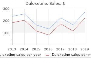 purchase duloxetine now