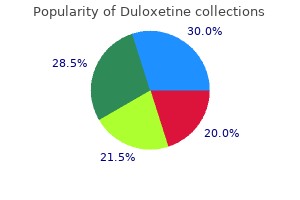quality duloxetine 40 mg