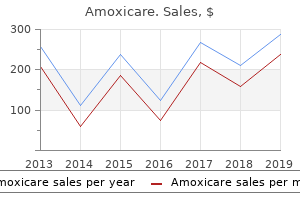 buy amoxicare 375mg lowest price