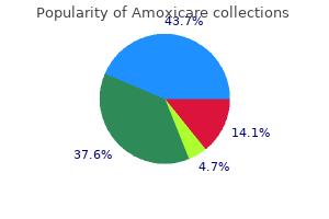 purchase amoxicare on line amex